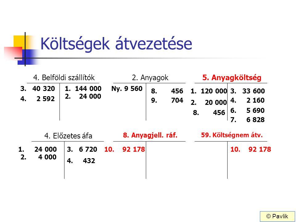 Költségek átvezetése 4. Belföldi szállítók2. Anyagok 4. Előzetes áfa 1. 144 000 5. Anyagköltség Ny. 9 560 1. 120 000 1. 24 000 2. 24 000 2. 20 000 2.
