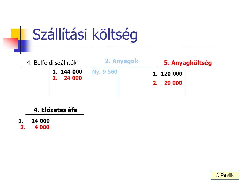 Költségek átvezetése 4.Belföldi szállítók2. Anyagok 4.