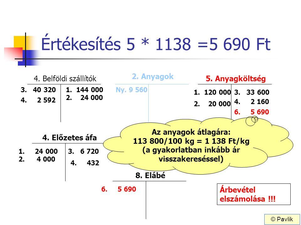 Értékesítés 5 * 1138 =5 690 Ft 4. Belföldi szállítók 4. Előzetes áfa 1. 144 000 5. Anyagköltség 1. 120 000 1. 24 000 2. 24 000 2. 20 000 2. 4 000 3. 4