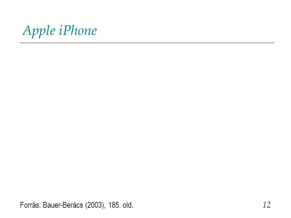 Apple iPhone 12 Forrás: Bauer-Berács (2003), 185. old.