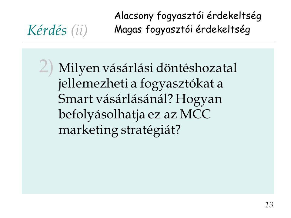 Kérdés (ii) 2) Milyen vásárlási döntéshozatal jellemezheti a fogyasztókat a Smart vásárlásánál? Hogyan befolyásolhatja ez az MCC marketing stratégiát?