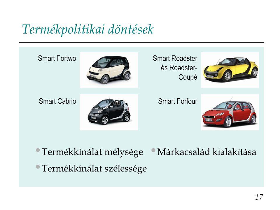 Termékpolitikai döntések 17 Smart Fortwo Smart CabrioSmart Forfour Smart Roadster és Roadster- Coupé Termékkínálat mélysége Termékkínálat szélessége M