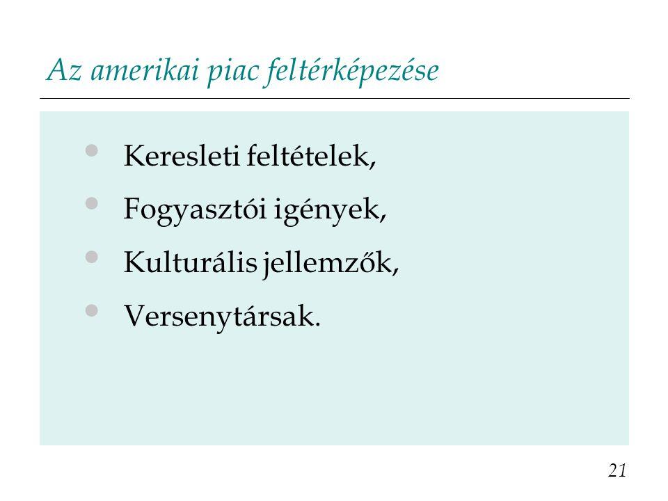 Az amerikai piac feltérképezése Keresleti feltételek, Fogyasztói igények, Kulturális jellemzők, Versenytársak. 21