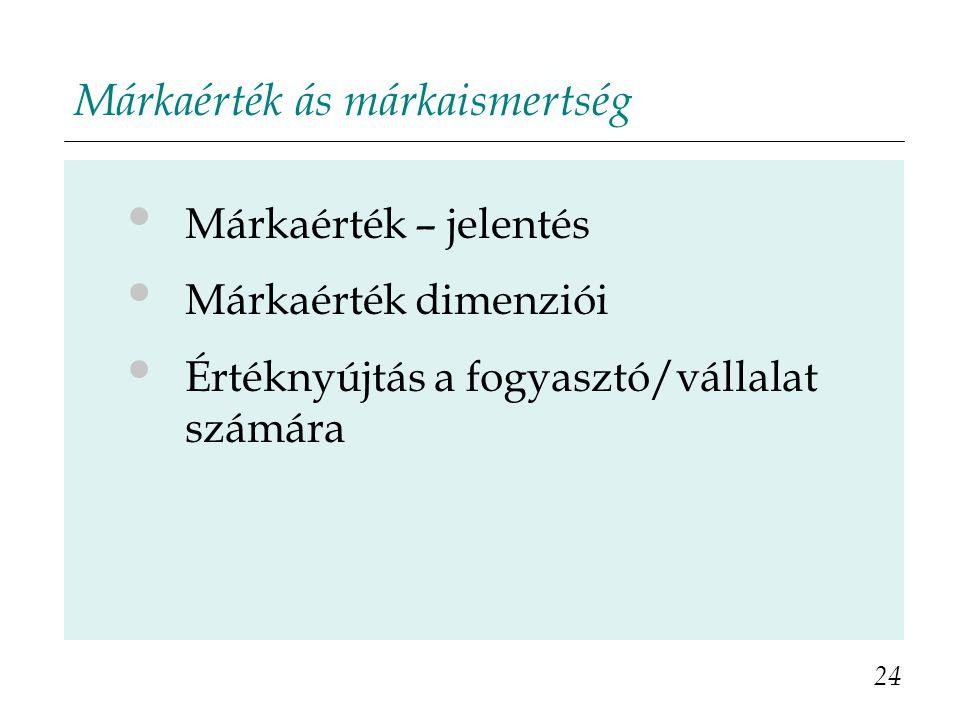 Márkaérték ás márkaismertség Márkaérték – jelentés Márkaérték dimenziói Értéknyújtás a fogyasztó/vállalat számára 24