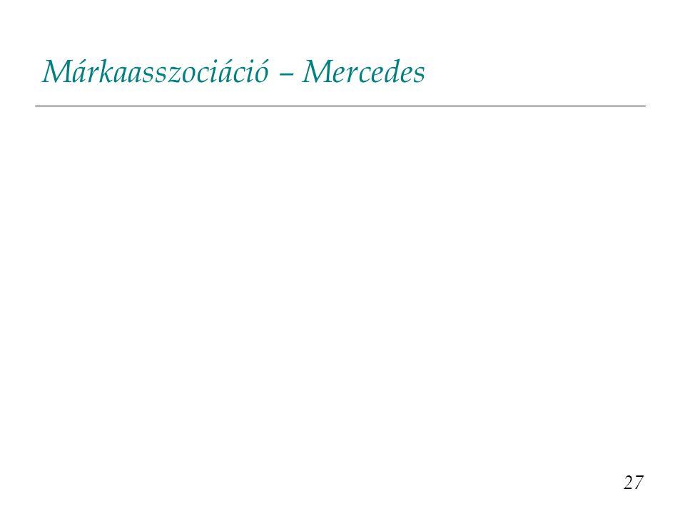 Márkaasszociáció – Mercedes 27