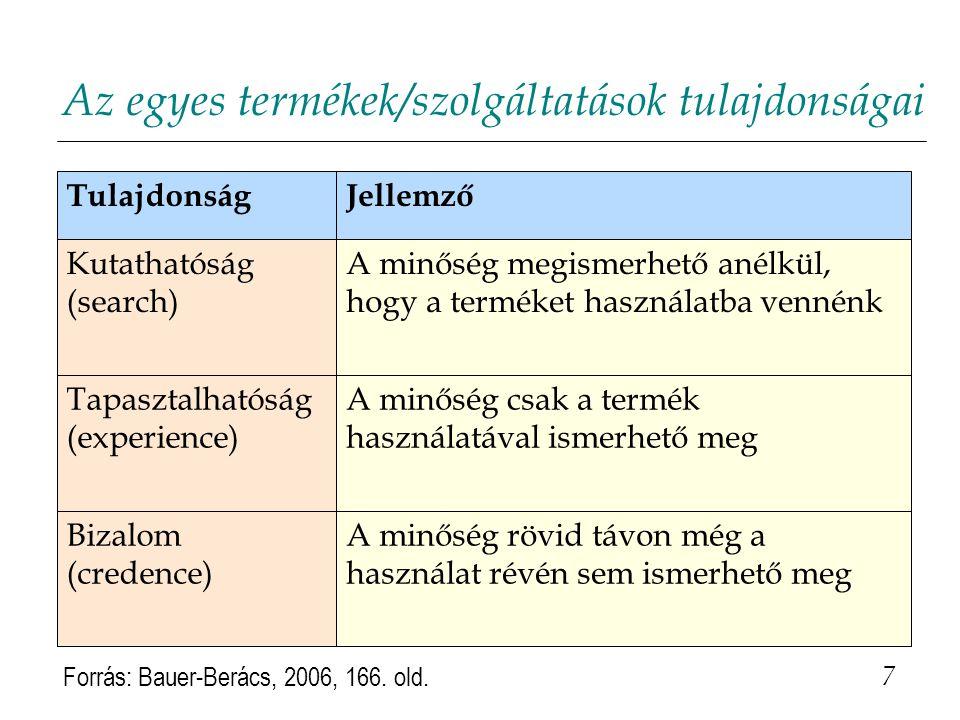 Márkakiterjesztés – definíció Márkakiterjesztésen egy márkanév újabb termékekre, vagy termék- csoportokra történő átvitelét értjük (Bauer-Berács, 2006, 173.