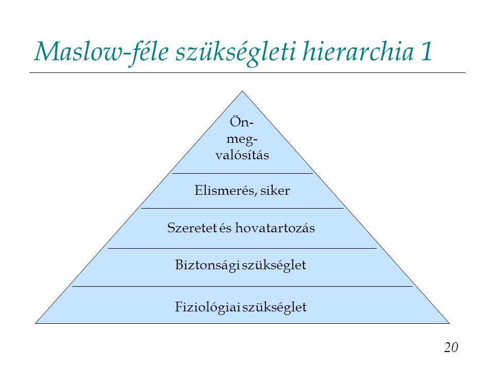 Maslow-féle szükségleti hierarchia 1 20 Fiziológiai szükséglet Ön- meg- valósítás Biztonsági szükséglet Szeretet és hovatartozás Elismerés, siker