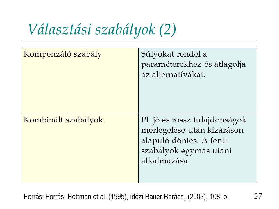 Választási szabályok (2) 27 Pl.