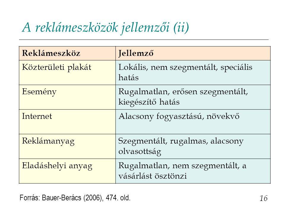 A reklámeszközök jellemzői (ii) 16 Forrás: Bauer-Berács (2006), 474. old. ReklámeszközJellemző Közterületi plakátLokális, nem szegmentált, speciális h