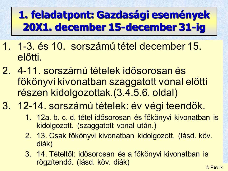 16 1.feladatpont: Gazdasági események 20X1. december 15-december 31-ig 1.1-3.