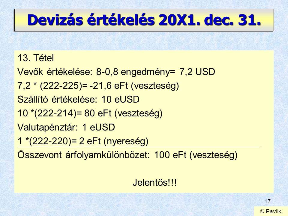 17 Devizás értékelés 20X1. dec. 31. 13. Tétel Vevők értékelése: 8-0,8 engedmény= 7,2 USD 7,2 * (222-225)= -21,6 eFt (veszteség) Szállító értékelése: 1