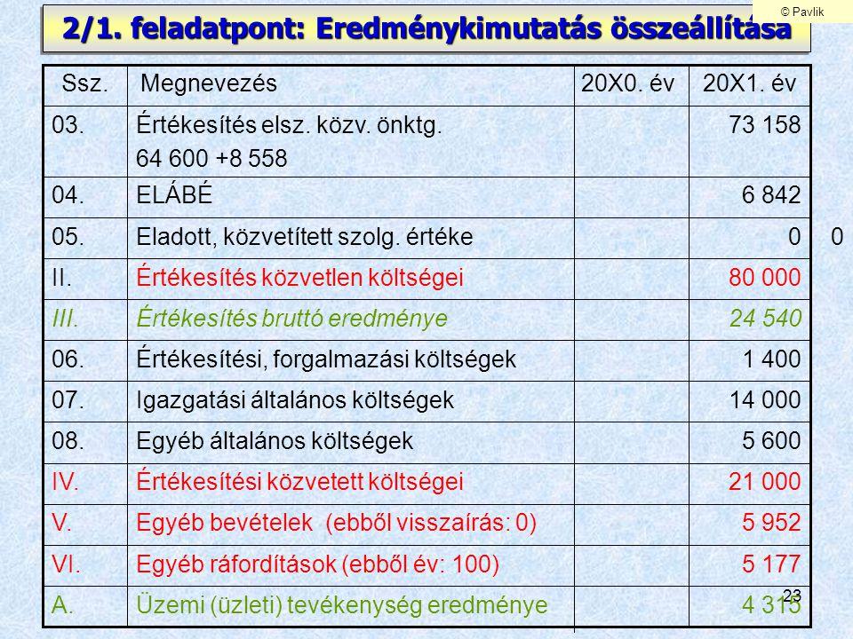 23 2/1.feladatpont: Eredménykimutatás összeállítása 5 600Egyéb általános költségek08.