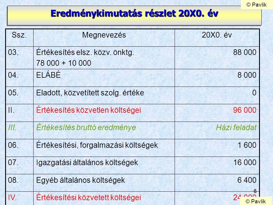 6 Eredménykimutatás részlet 20X0.év 1 600Értékesítési, forgalmazási költségek06.