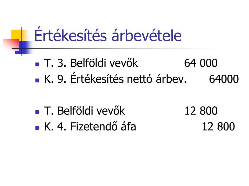 Értékesítés árbevétele T. 3. Belföldi vevők64 000 K. 9. Értékesítés nettó árbev.64000 T. Belföldi vevők12 800 K. 4. Fizetendő áfa 12 800