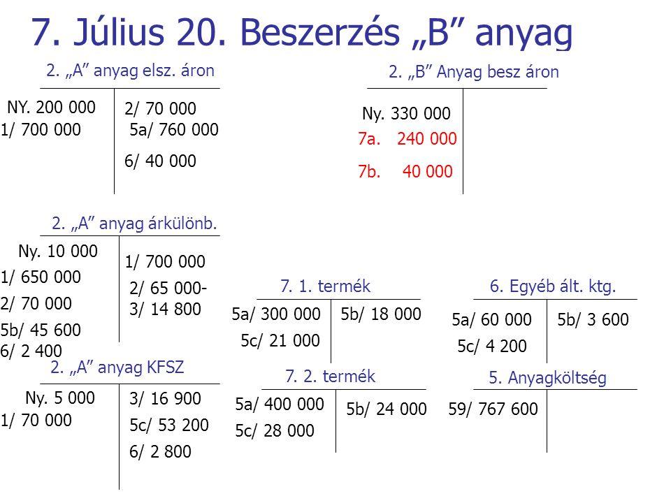 """7. Július 20. Beszerzés """"B"""" anyag 2. """"A"""" anyag elsz. áron 2. """"A"""" anyag árkülönb. 2. """"A"""" anyag KFSZ 2. """"B"""" Anyag besz áron NY. 200 000 Ny. 10 000 Ny. 5"""