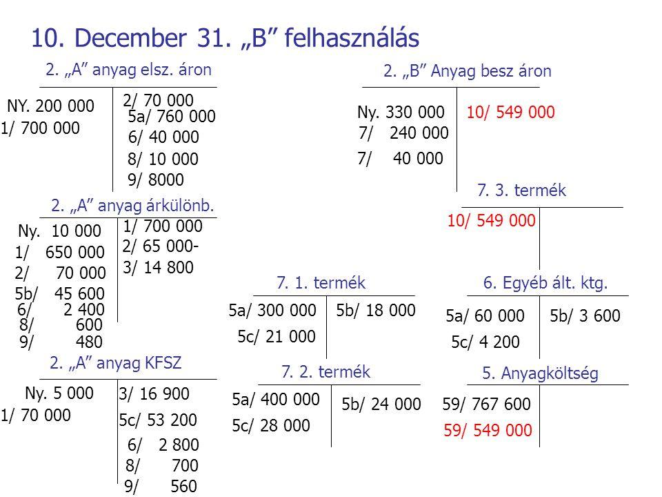 """10. December 31. """"B"""" felhasználás 2. """"A"""" anyag elsz. áron 2. """"A"""" anyag árkülönb. 2. """"A"""" anyag KFSZ 2. """"B"""" Anyag besz áron NY. 200 000 Ny. 10 000 Ny. 5"""