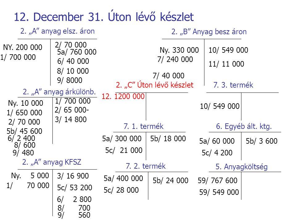 """12. December 31. Úton lévő készlet 2. """"A"""" anyag elsz. áron 2. """"A"""" anyag árkülönb. 2. """"A"""" anyag KFSZ 2. """"B"""" Anyag besz áron NY. 200 000 Ny. 10 000 Ny."""