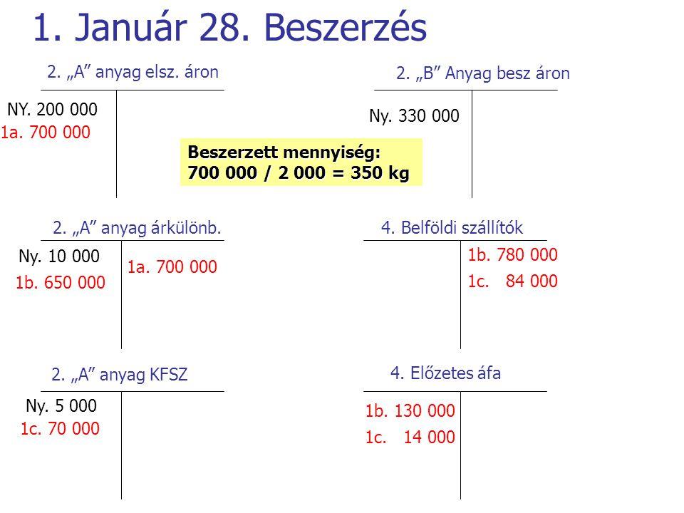 """1. Január 28. Beszerzés 2. """"A"""" anyag elsz. áron 2. """"A"""" anyag árkülönb. 2. """"A"""" anyag KFSZ 2. """"B"""" Anyag besz áron NY. 200 000 Ny. 10 000 Ny. 5 000 Ny. 3"""