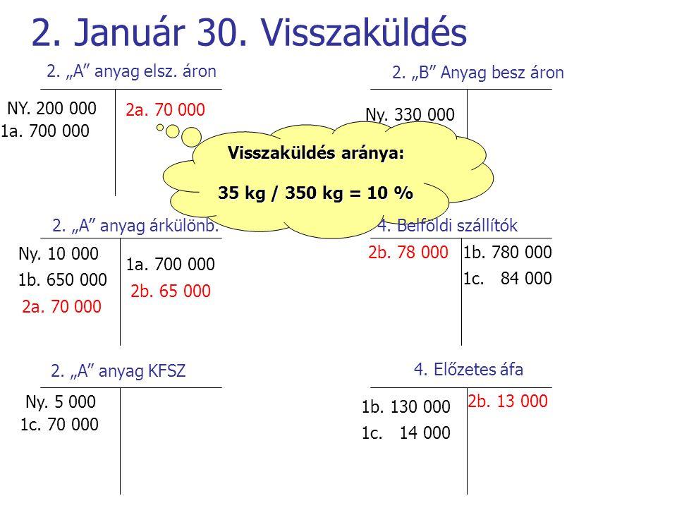 """2. Január 30. Visszaküldés 2. """"A"""" anyag elsz. áron 2. """"A"""" anyag árkülönb. 2. """"A"""" anyag KFSZ 2. """"B"""" Anyag besz áron NY. 200 000 Ny. 10 000 Ny. 5 000 Ny"""