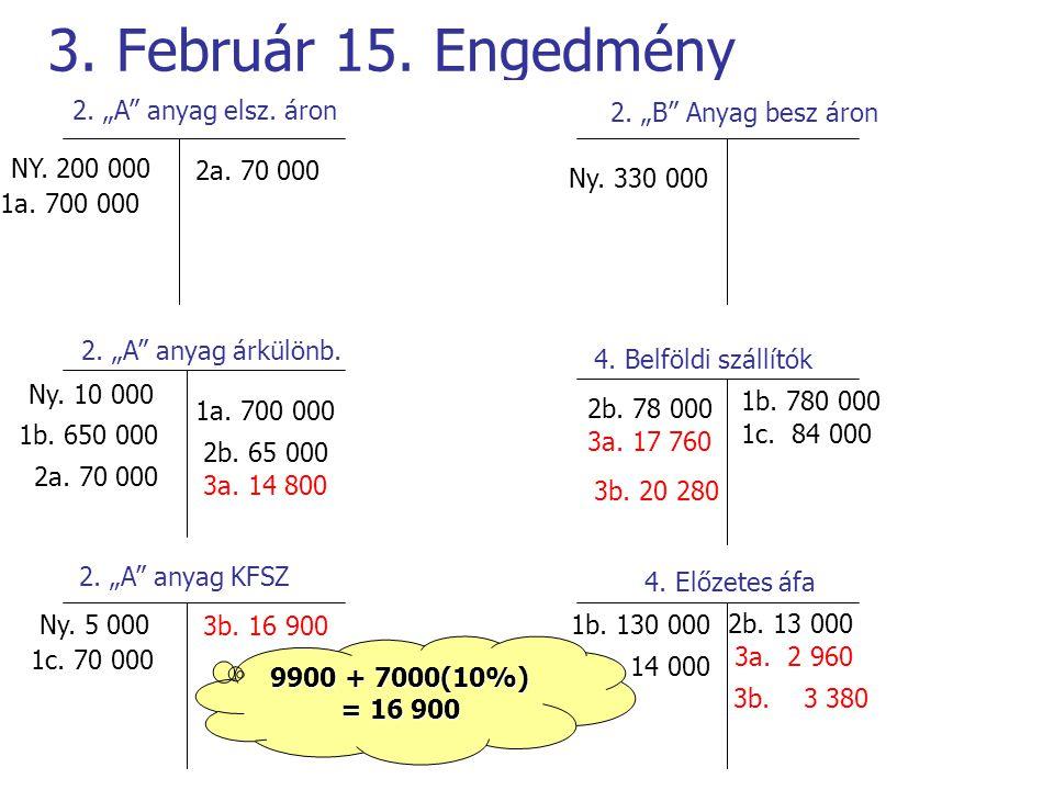 """3. Február 15. Engedmény 2. """"A"""" anyag elsz. áron 2. """"A"""" anyag árkülönb. 2. """"A"""" anyag KFSZ 2. """"B"""" Anyag besz áron NY. 200 000 Ny. 10 000 Ny. 5 000 Ny."""
