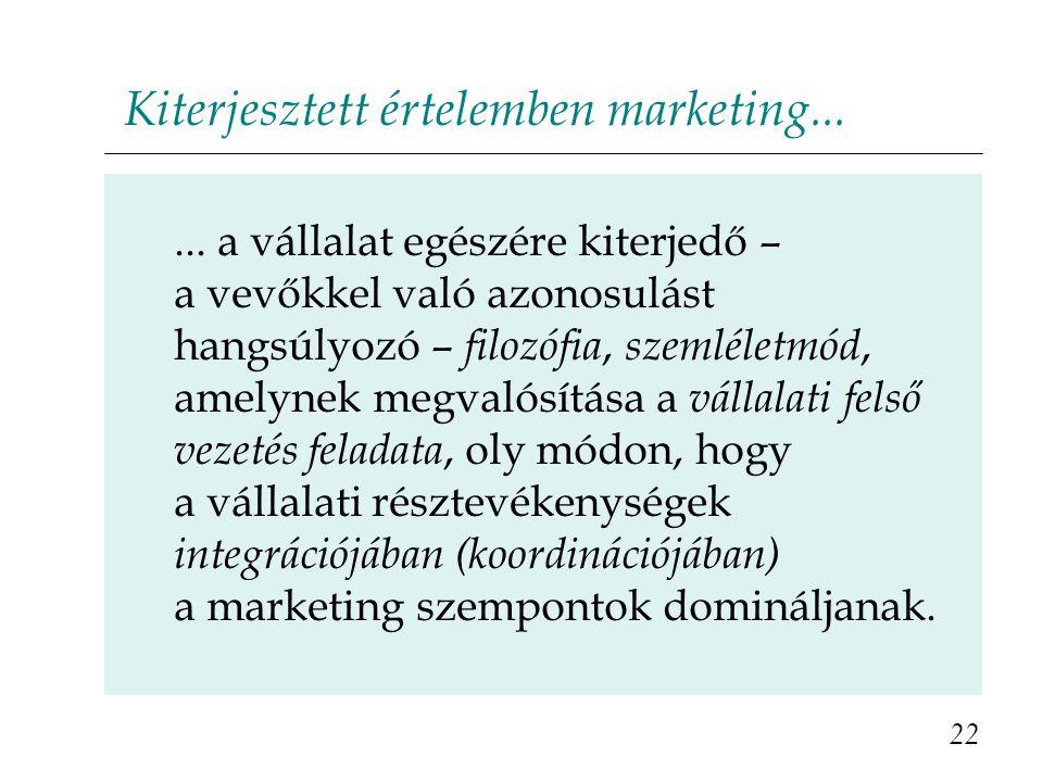 Kiterjesztett értelemben marketing... 22...
