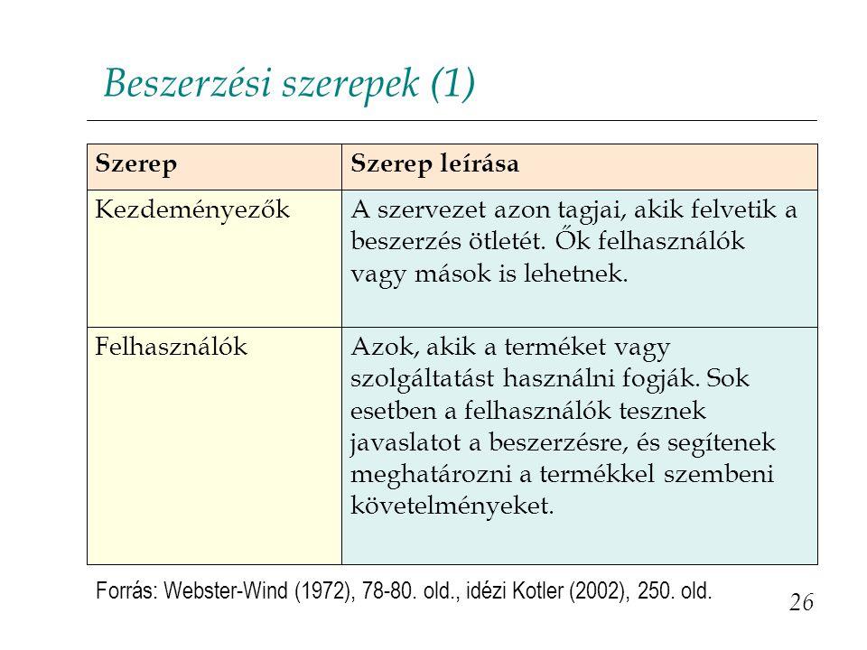 Beszerzési szerepek (1) 26 Forrás: Webster-Wind (1972), 78-80.