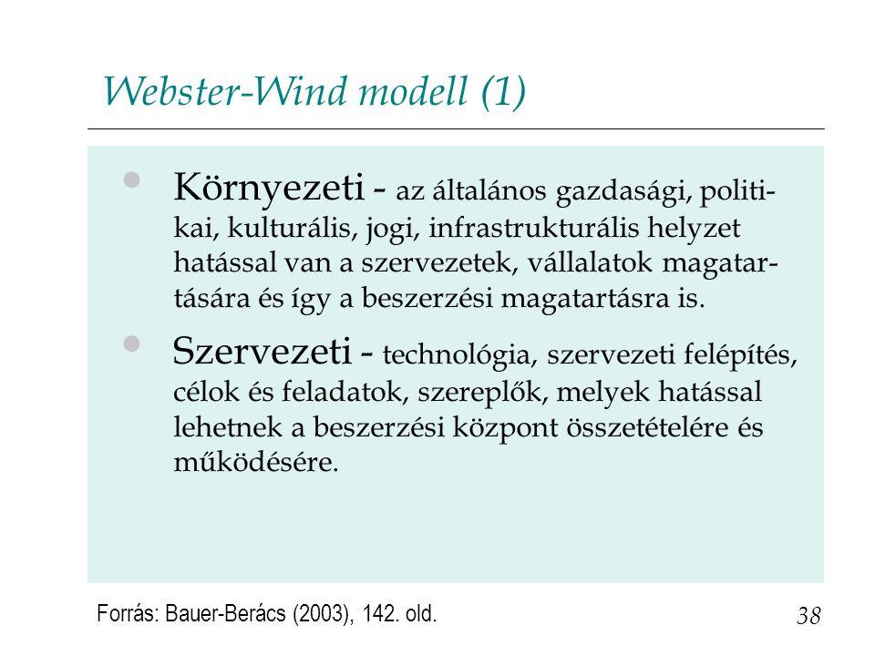 Webster-Wind modell (1) Környezeti - az általános gazdasági, politi- kai, kulturális, jogi, infrastrukturális helyzet hatással van a szervezetek, vállalatok magatar- tására és így a beszerzési magatartásra is.