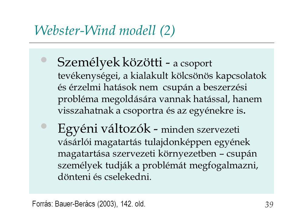 Webster-Wind modell (2) Személyek közötti - a csoport tevékenységei, a kialakult kölcsönös kapcsolatok és érzelmi hatások nem csupán a beszerzési probléma megoldására vannak hatással, hanem visszahatnak a csoportra és az egyénekre is.