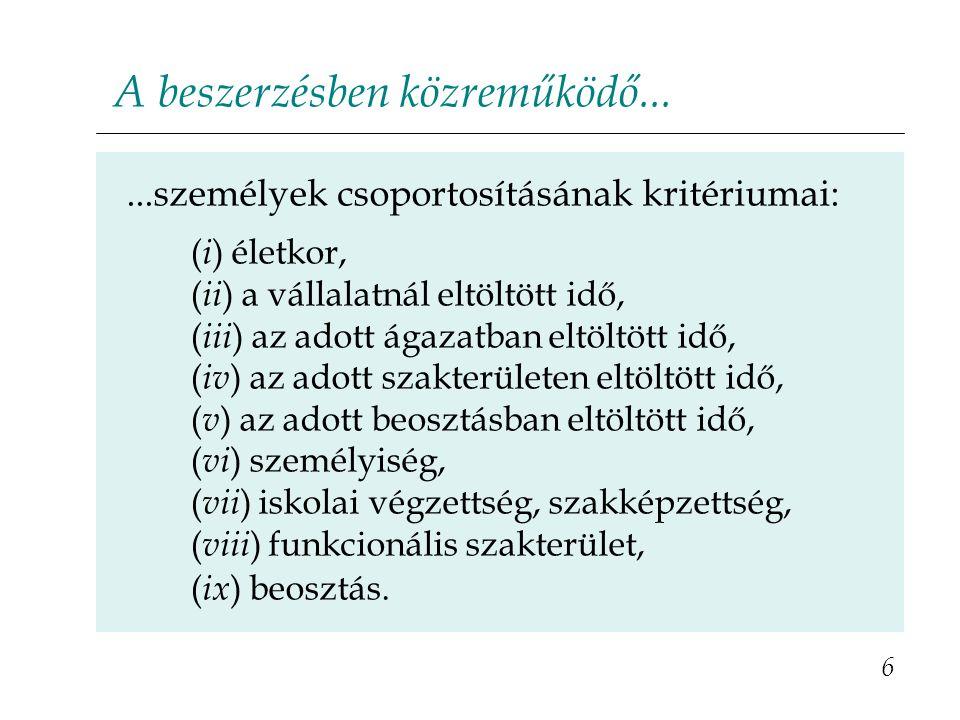 Beszerzési szerepek (2) 27 Forrás: Webster-Wind (1972), 78-80.