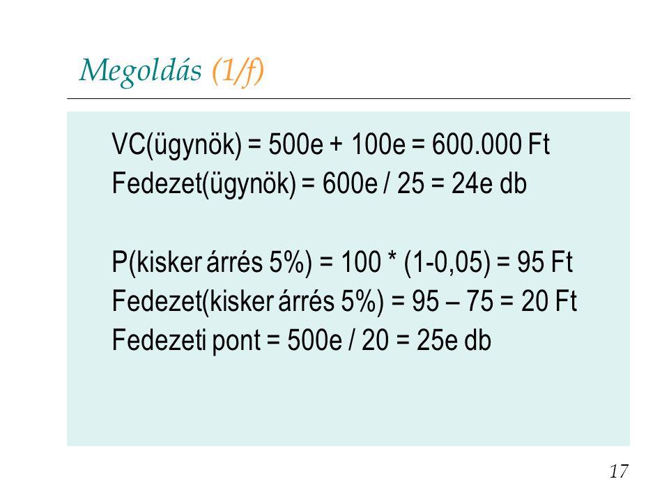 Megoldás (1/f) VC(ügynök) = 500e + 100e = 600.000 Ft Fedezet(ügynök) = 600e / 25 = 24e db P(kisker árrés 5%) = 100 * (1-0,05) = 95 Ft Fedezet(kisker á