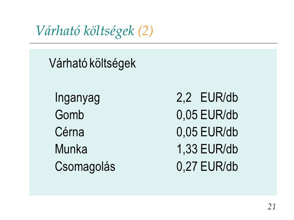 Várható költségek (2) Várható költségek Inganyag 2,20 EUR/db Gomb 0,05 EUR/db Cérna 0,05 EUR/db Munka 1,33 EUR/db Csomagolás0,27 EUR/db 21