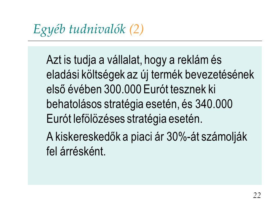 Egyéb tudnivalók (2) Azt is tudja a vállalat, hogy a reklám és eladási költségek az új termék bevezetésének első évében 300.000 Eurót tesznek ki behat