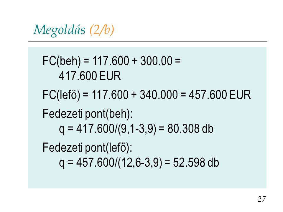 Megoldás (2/b) FC(beh) = 117.600 + 300.00 = 417.600 EUR FC(lefö) = 117.600 + 340.000 = 457.600 EUR Fedezeti pont(beh): q = 417.600/(9,1-3,9) = 80.308