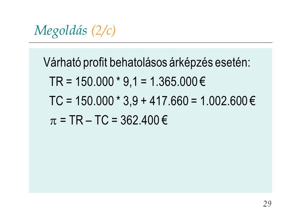 Megoldás (2/c) Várható profit behatolásos árképzés esetén: TR = 150.000 * 9,1 = 1.365.000 € TC = 150.000 * 3,9 + 417.660 = 1.002.600 €  = TR – TC