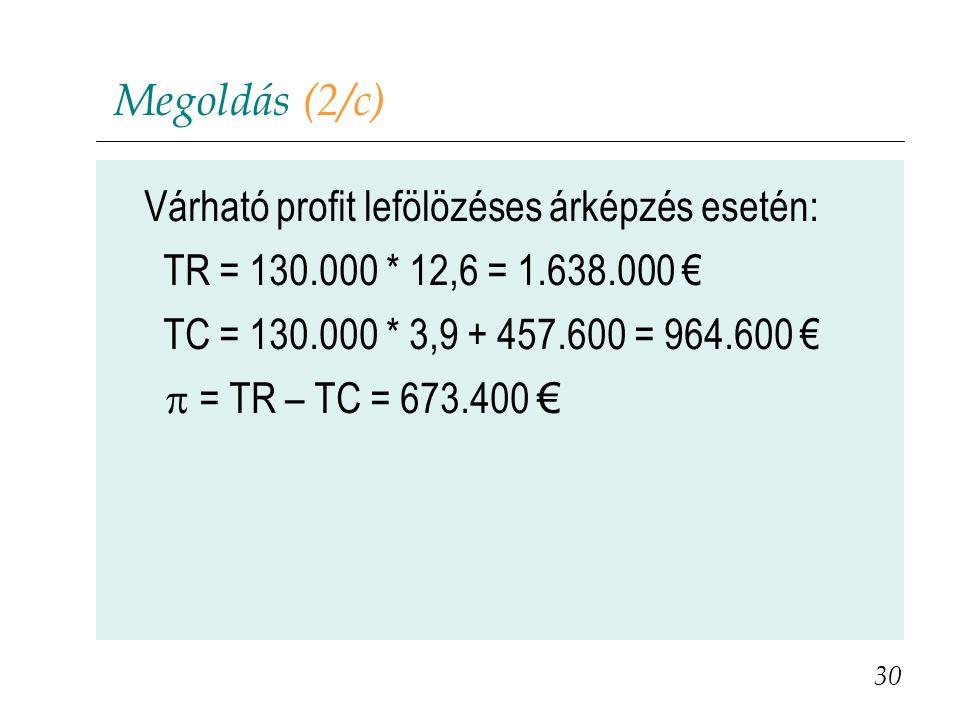 Megoldás (2/c) Várható profit lefölözéses árképzés esetén: TR = 130.000 * 12,6 = 1.638.000 € TC = 130.000 * 3,9 + 457.600 = 964.600 €  = TR – TC =