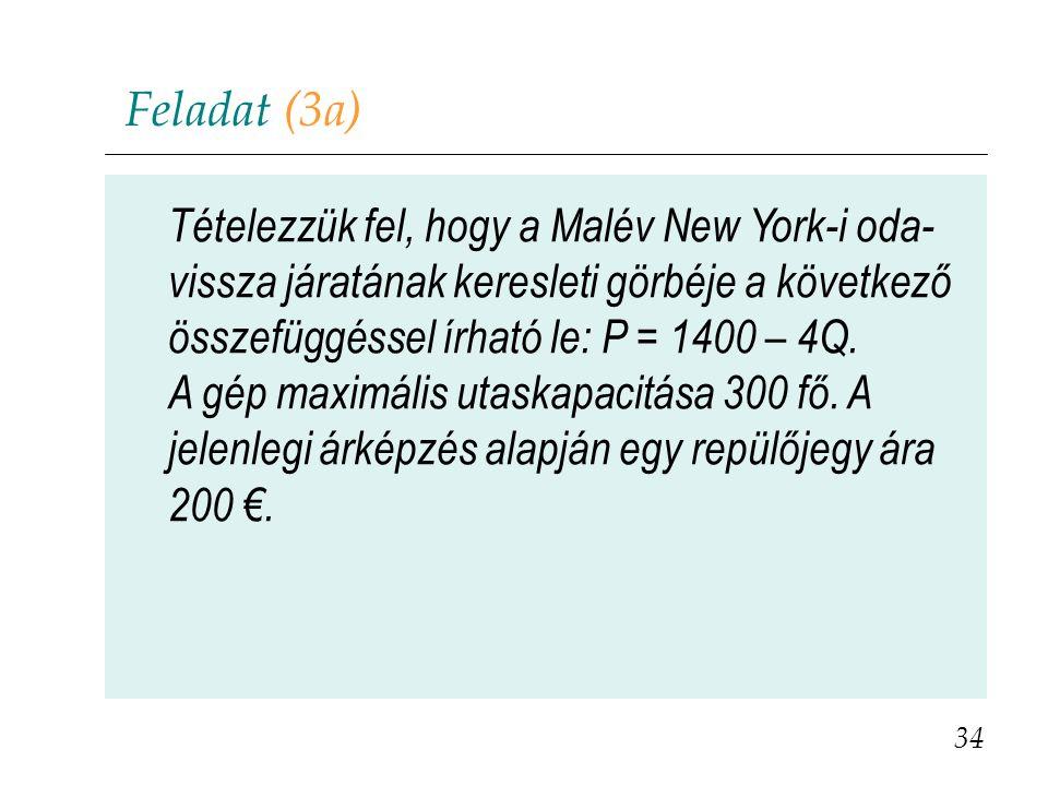 Feladat (3a) 34 Tételezzük fel, hogy a Malév New York-i oda- vissza járatának keresleti görbéje a következő összefüggéssel írható le: P = 1400 – 4Q. A