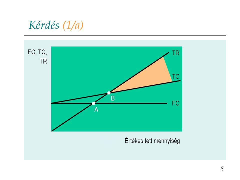 Megoldás (2/b) FC(beh) = 117.600 + 300.00 = 417.600 EUR FC(lefö) = 117.600 + 340.000 = 457.600 EUR Fedezeti pont(beh): q = 417.600/(9,1-3,9) = 80.308 db Fedezeti pont(lefö): q = 457.600/(12,6-3,9) = 52.598 db 27