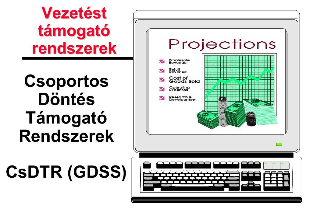 Vezetést támogató rendszerek Csoportos Döntés Támogató Rendszerek CsDTR (GDSS)