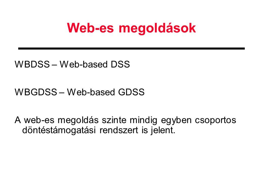 Web-es megoldások WBDSS – Web-based DSS WBGDSS – Web-based GDSS A web-es megoldás szinte mindig egyben csoportos döntéstámogatási rendszert is jelent.