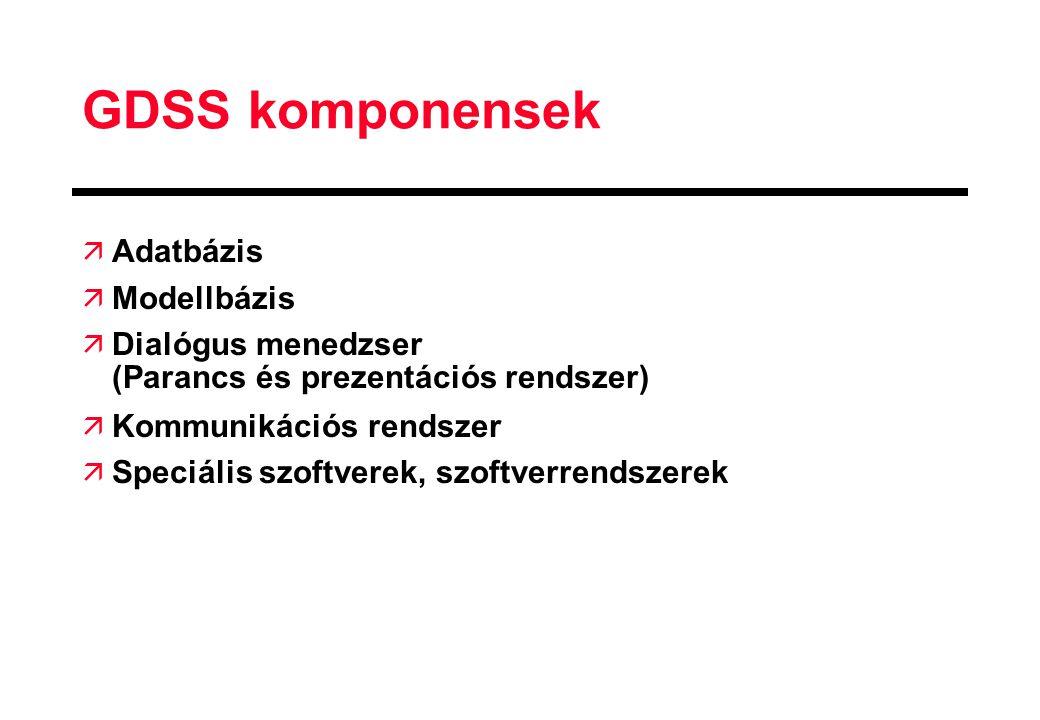 GDSS komponensek  Adatbázis  Modellbázis  Dialógus menedzser (Parancs és prezentációs rendszer)  Kommunikációs rendszer  Speciális szoftverek, szoftverrendszerek