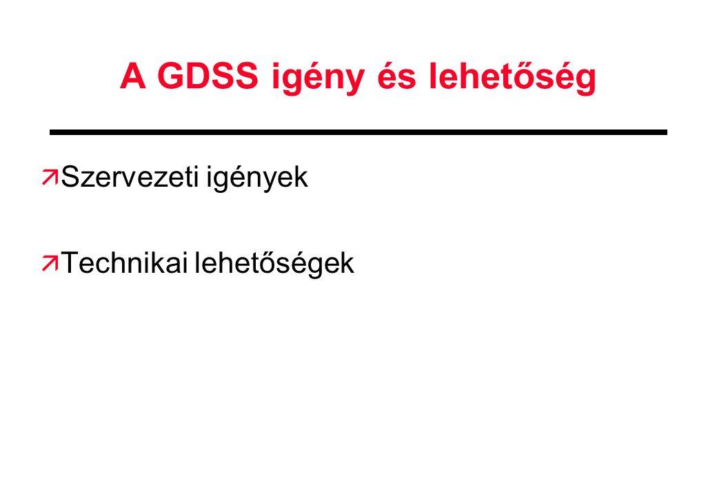 A GDSS igény és lehetőség  Szervezeti igények  Technikai lehetőségek