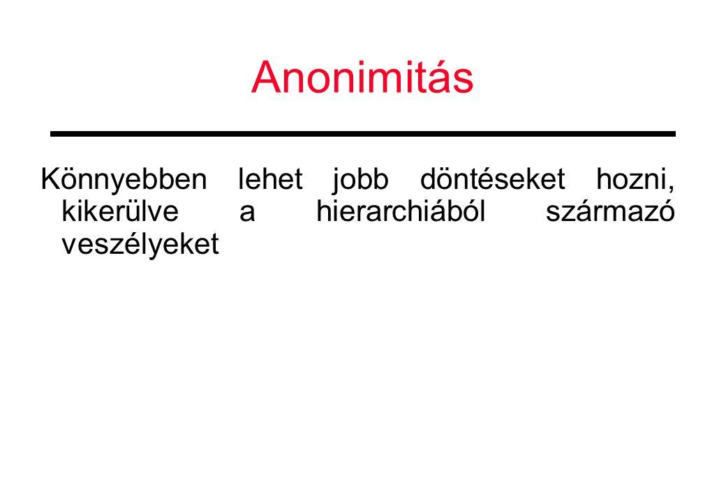 Anonimitás Könnyebben lehet jobb döntéseket hozni, kikerülve a hierarchiából származó veszélyeket