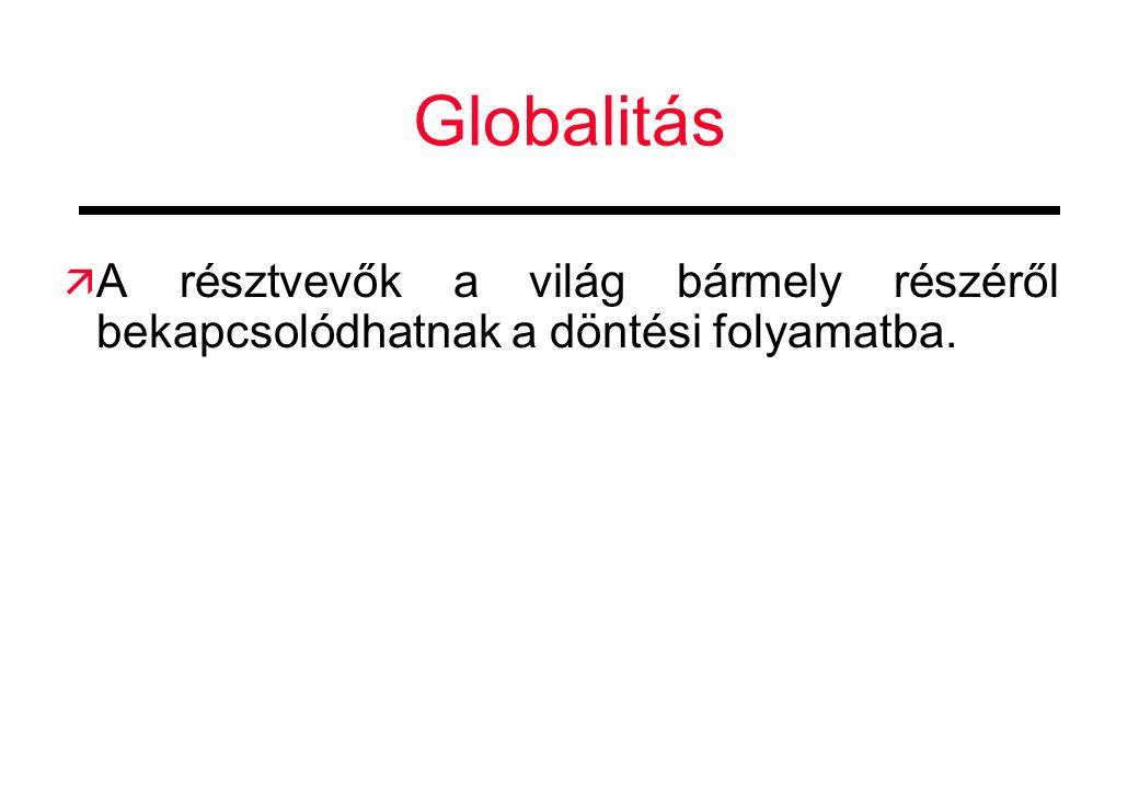 Globalitás  A résztvevők a világ bármely részéről bekapcsolódhatnak a döntési folyamatba.