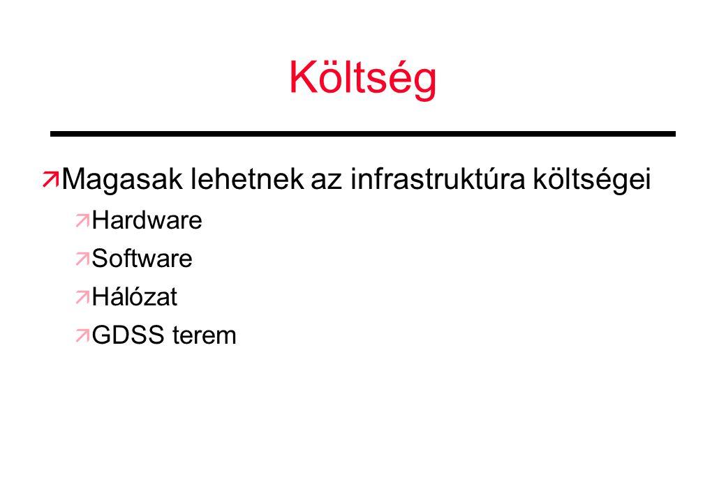 Költség  Magasak lehetnek az infrastruktúra költségei  Hardware  Software  Hálózat  GDSS terem