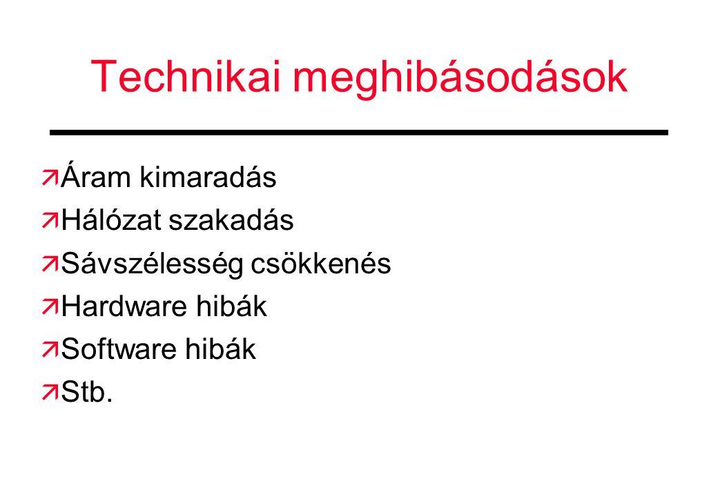 Technikai meghibásodások  Áram kimaradás  Hálózat szakadás  Sávszélesség csökkenés  Hardware hibák  Software hibák  Stb.