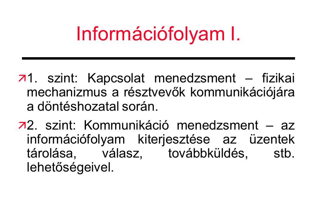 Információfolyam I. 1.