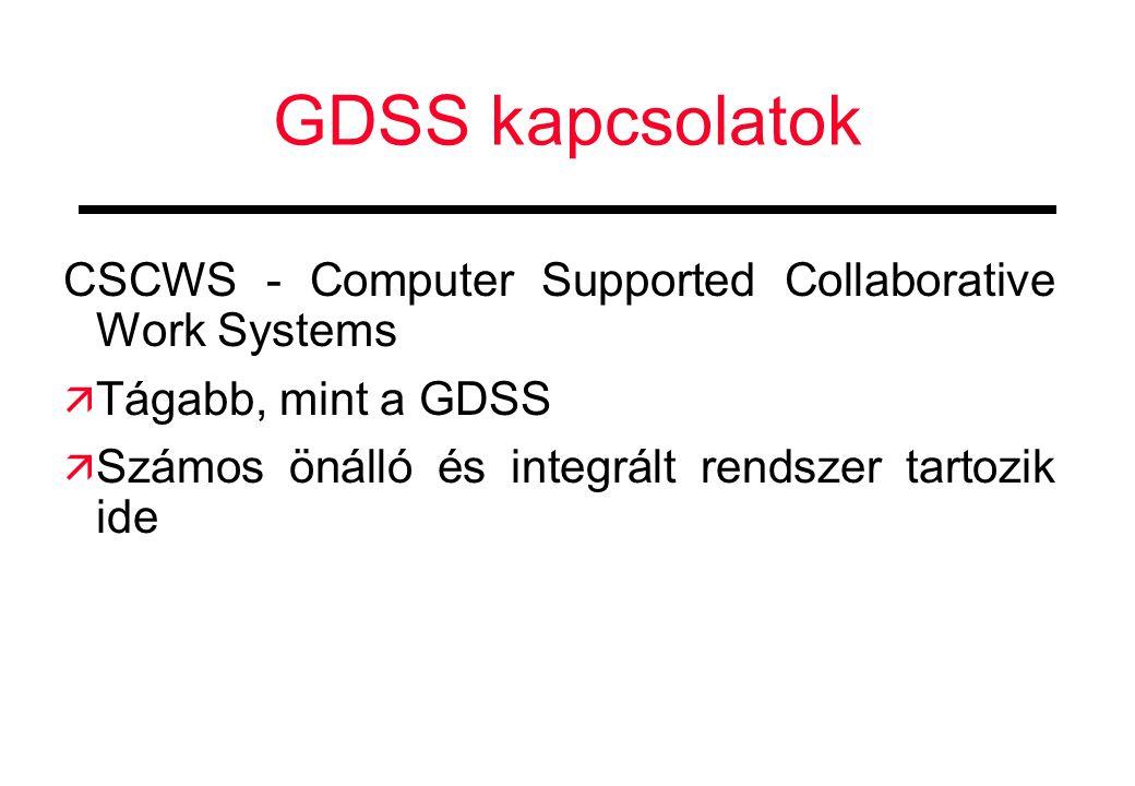 GDSS kapcsolatok CSCWS - Computer Supported Collaborative Work Systems  Tágabb, mint a GDSS  Számos önálló és integrált rendszer tartozik ide