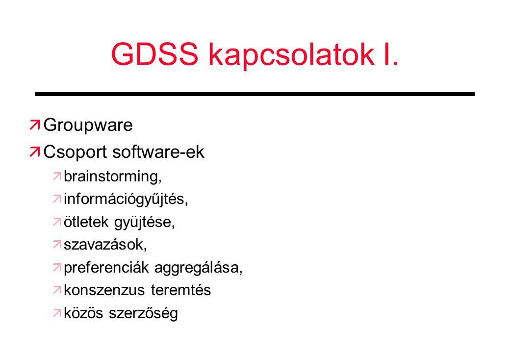 GDSS kapcsolatok I.