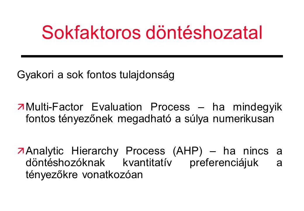 Sokfaktoros döntéshozatal Gyakori a sok fontos tulajdonság  Multi-Factor Evaluation Process – ha mindegyik fontos tényezőnek megadható a súlya numerikusan  Analytic Hierarchy Process (AHP) – ha nincs a döntéshozóknak kvantitatív preferenciájuk a tényezőkre vonatkozóan