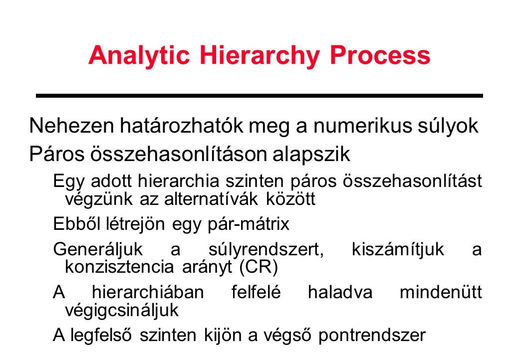 Analytic Hierarchy Process Nehezen határozhatók meg a numerikus súlyok Páros összehasonlításon alapszik Egy adott hierarchia szinten páros összehasonlítást végzünk az alternatívák között Ebből létrejön egy pár-mátrix Generáljuk a súlyrendszert, kiszámítjuk a konzisztencia arányt (CR) A hierarchiában felfelé haladva mindenütt végigcsináljuk A legfelső szinten kijön a végső pontrendszer